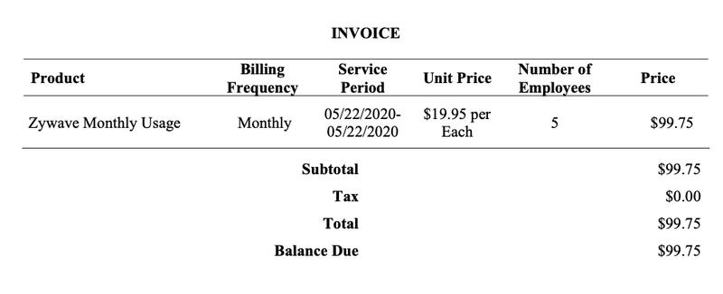 zywave invoice